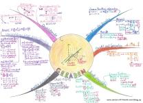 Vektorenrechnung - Übersicht Geraden