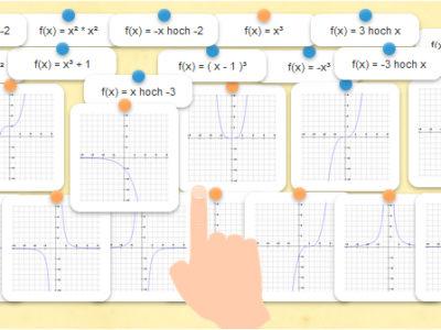 MatheSpiel  zu Funktionen erkennen